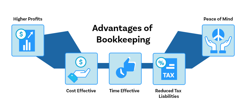 Bookkeeping Advantages